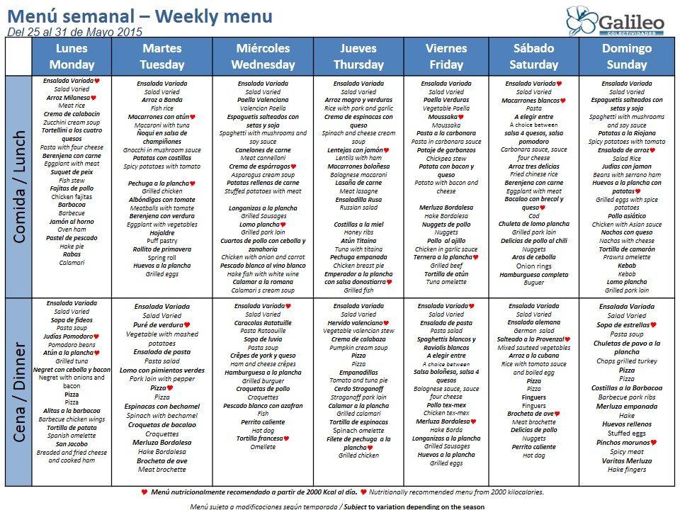 Colegio mayor valencia galileo galilei dieta saludable for Comida saludable para toda la semana