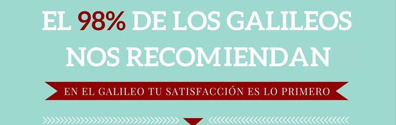 Recomendación Residencia Universitaria Valencia